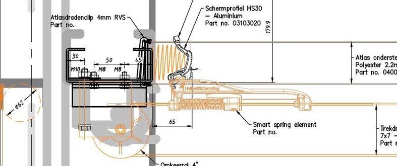 Smart Spring system Holland Scherming