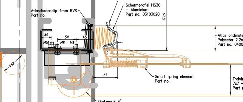 Système à ressort Smart Spring de Holland Scherming
